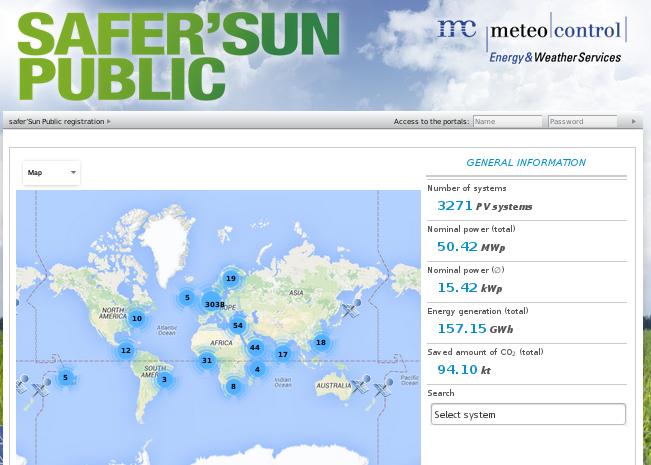 daten über solaranlagen von meteocontrol überwacht safer sun