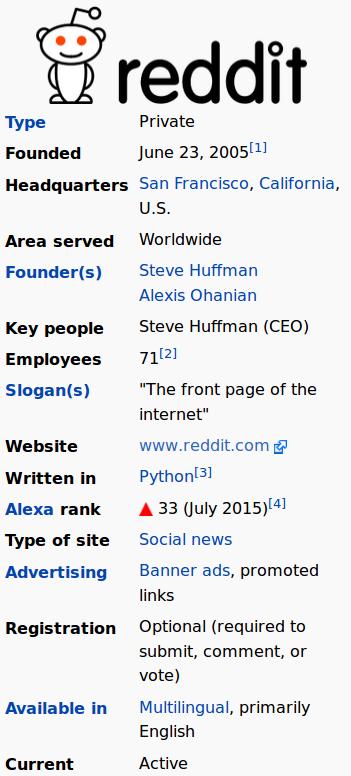 reddit.com logo
