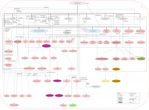 Ontology Visualisation nfo