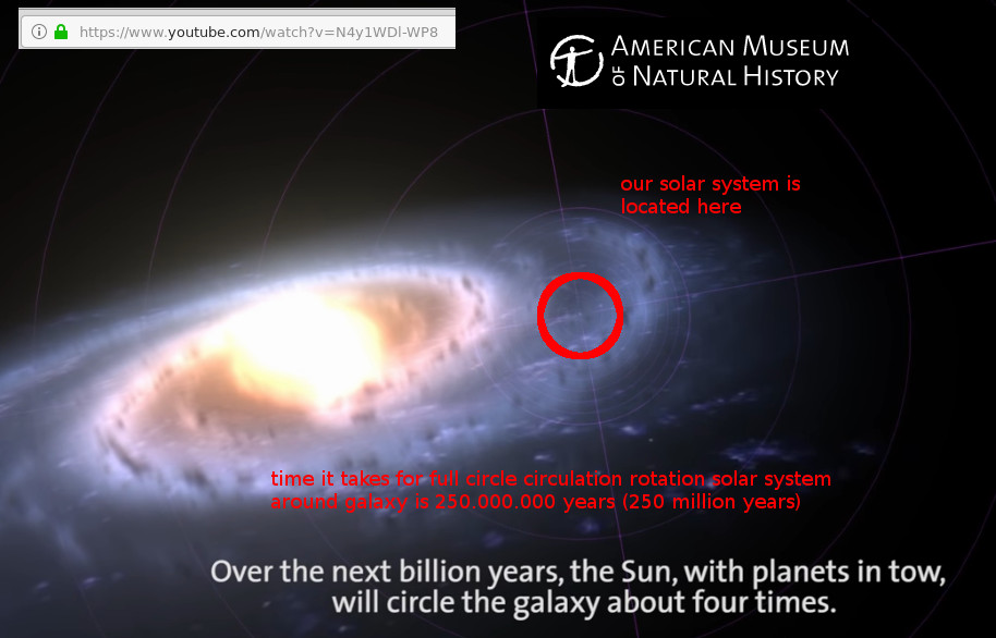 how long does it take for solar system to make full circle orbit around milky way galaxy – galactic cosmic year