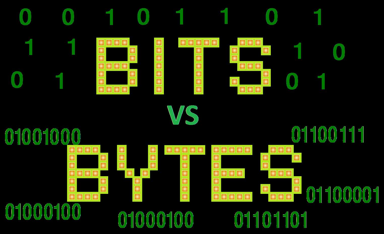 unit of data storage – byte kilobyte megabyte gigabyte terabyte petabyte exabyte zettabyte yottabyte nonabyte doggabyte kibibyte mebibyte gibibyte tebibyte pebibyte exbibyte zebibyte yobibyte nobibyte dogbibyte