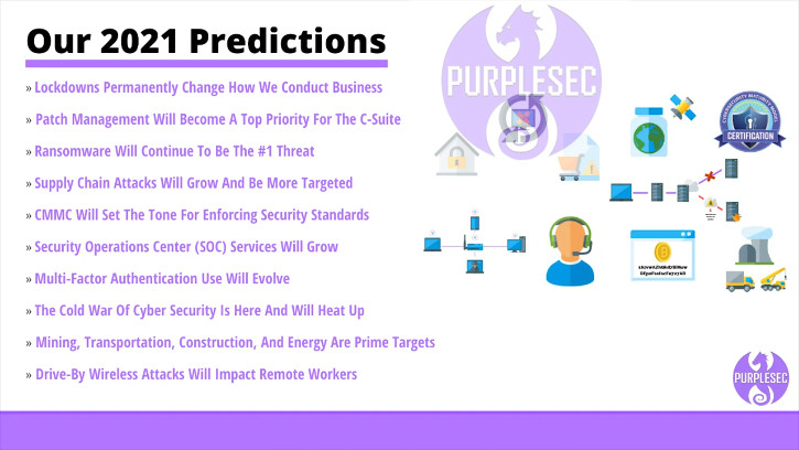 https://purplesec.us/cyber-security-trends-2021/
