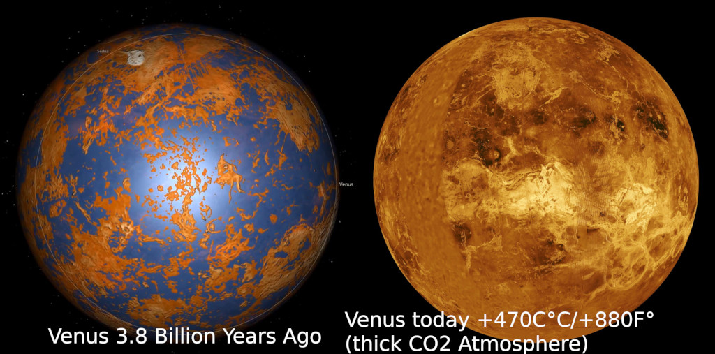 Venus and Mars were Earth-like 3.8 (~4) Billion Years Ago – now their Atmosphere is too much CO2 – Space Universe 3D Simulators